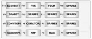 Chevrolet Camaro - wiring diagram - fuse box - rear compartment