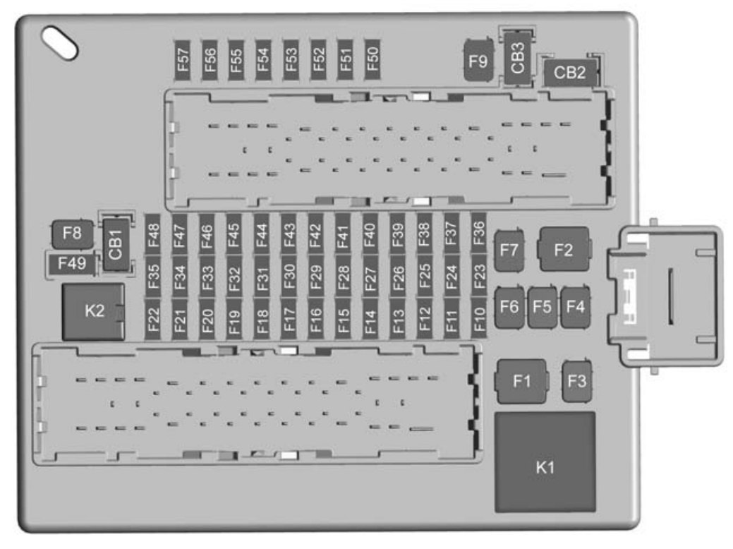 Chevrolet Camaro  2017  U2013 2018   U2013 Fuse Box Diagram