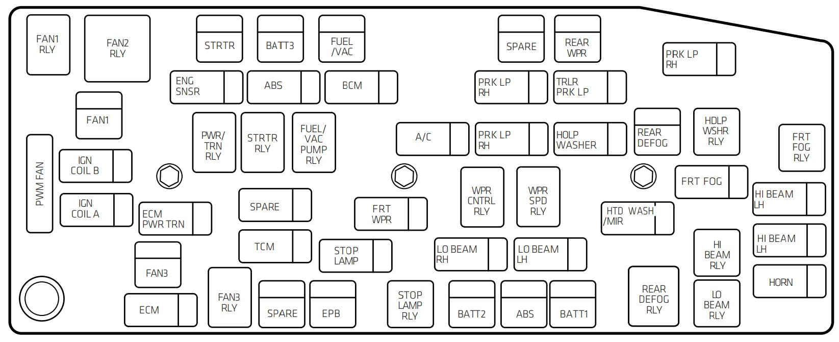 chevrolet captiva  2012  u2013 2015   u2013 fuse box diagram