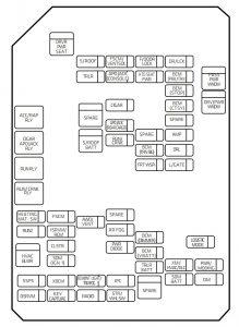 Chevrolet Capvita – wiring diagram - fuse box – interior fuse block