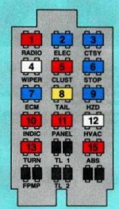 Chevrolet Lumina - wiring diagram - fuse box - glove box