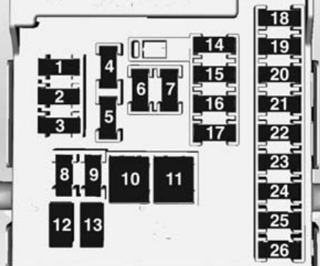 Chevrolet Orlando (2012 – 2014) – fuse box diagram - Carknowledge.info | Chevrolet Orlando Wiring Diagram |  | Carknowledge.info