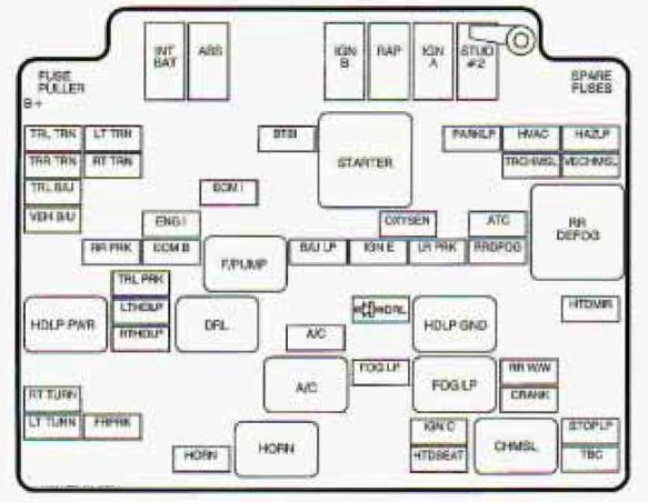Chevrolet S-10  1998   U2013 Fuse Box Diagram