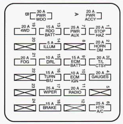 Chevrolet S-10  1993  U2013 1994   U2013 Fuse Box Diagram