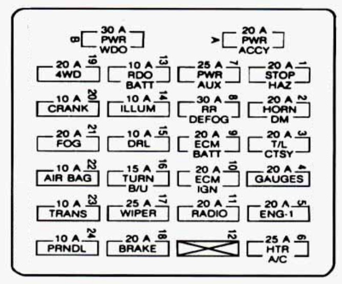 chevrolet s-10  1995   u2013 fuse box diagram