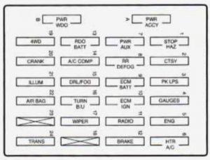 Chevrolet S-10 - wiring diagram - fuse box -  instrument panel