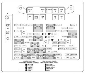 [SCHEMATICS_48YU]  2004 Suburban Fuse Box - Multi Amp Wiring Diagram for Wiring Diagram  Schematics | 2004 Suburban Fuse Diagram |  | Wiring Diagram Schematics