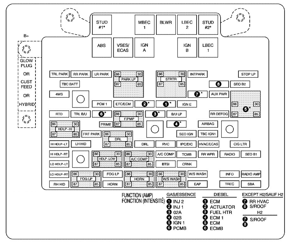 Chevrolet Suburban  2006   U2013 Fuse Box Diagram