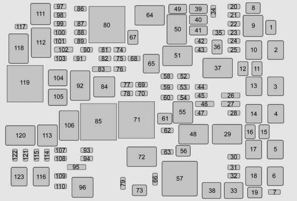 Chevrolet Suburban (2015 - 2016) - fuse box diagram ...