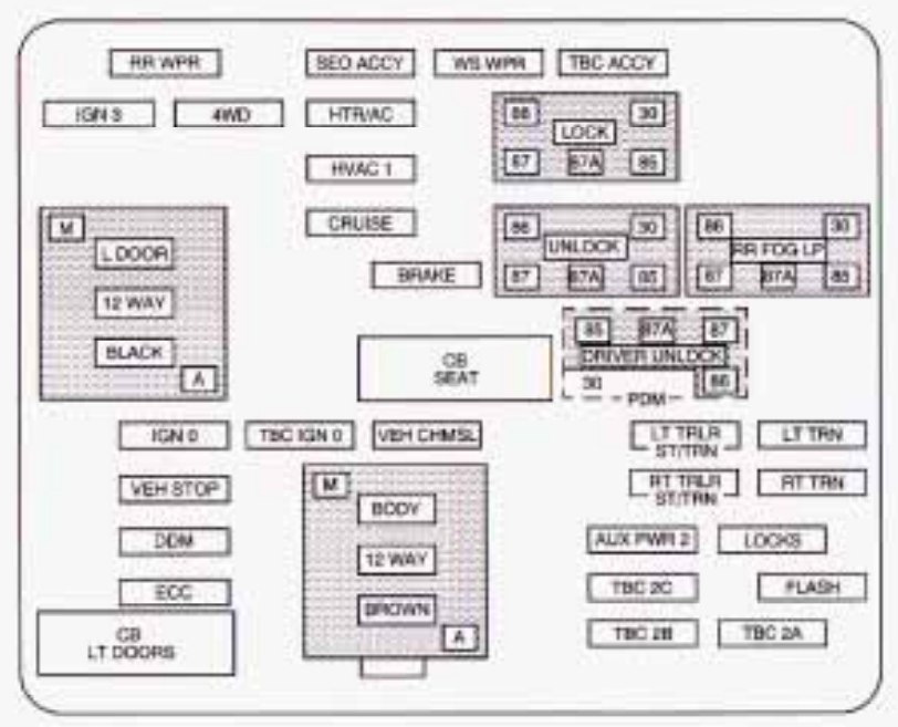 Chevrolet Suburban  2003   U2013 Fuse Box Diagram