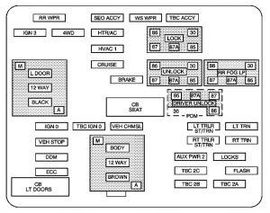 Chevrolet Suburban -  wiring diagram - fuse box - instrument panel