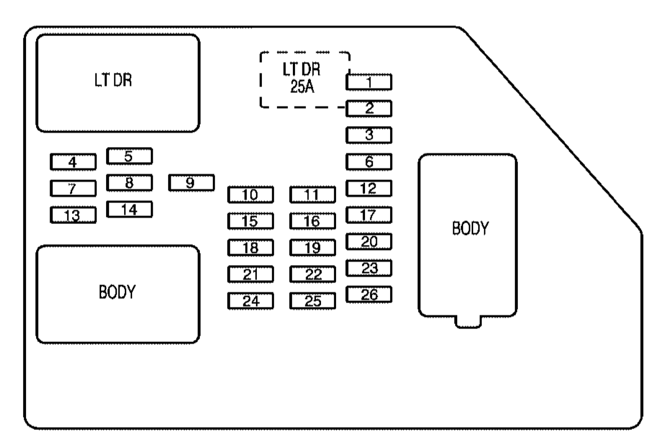 chevrolet suburban  2009  u2013 2010   u2013 fuse box diagram