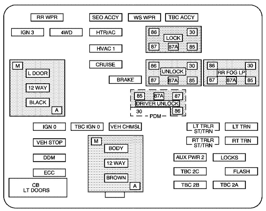 chevrolet suburban 2005 fuse box diagram carknowledge rh carknowledge info 2005 chevy aveo fuse box diagram 2005 chevy fuse box diagram