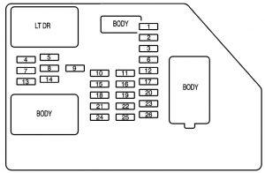 Chevrolet Suburban -  wiring diagram - fuse box - instrument panel fuse block