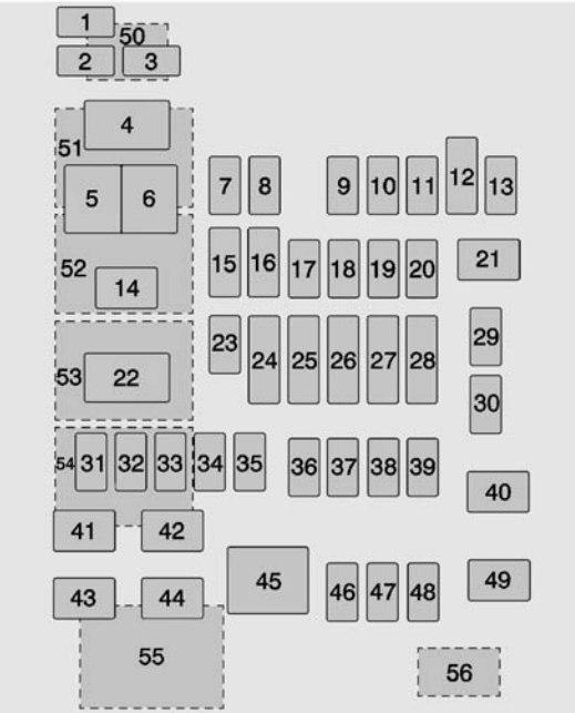 Chevrolet Suburban  2017   U2013 Fuse Box Diagram