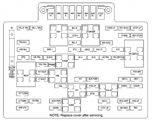 Chevrolet Suburban - wiring diagram - fuse box - underhood electrical center