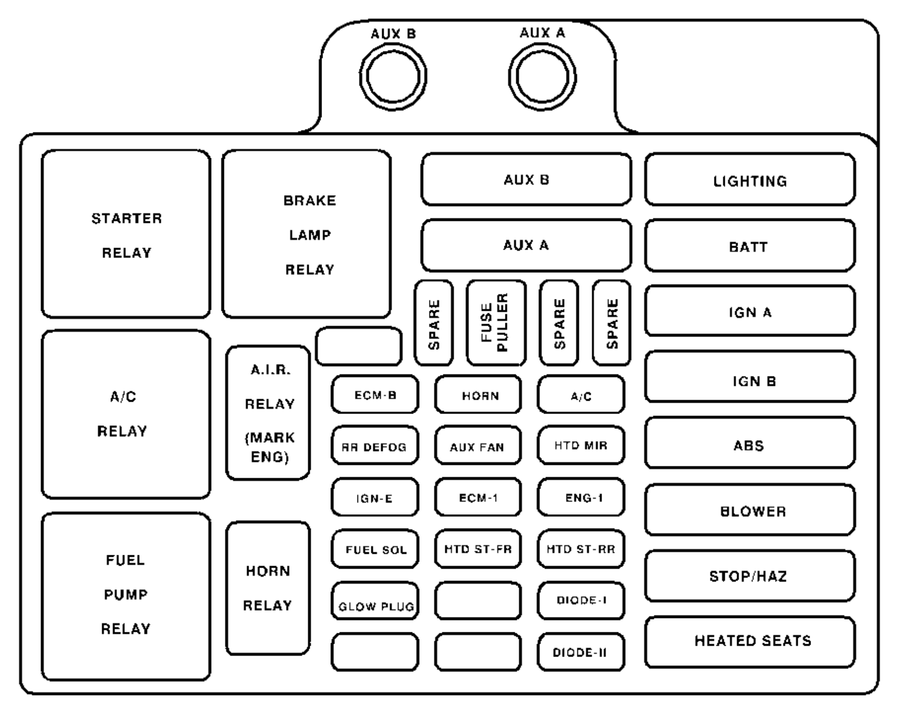 chevrolet suburban  1999   u2013 fuse box diagram