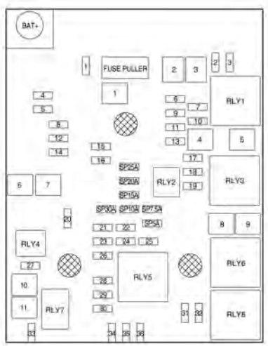 chevrolet trax  2013   u2013 fuse box diagram carknowledge