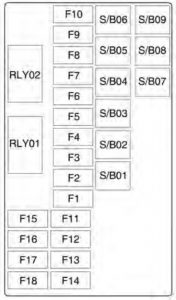Chevrolet Trax - wiring diagram - fuse box - rear compartment