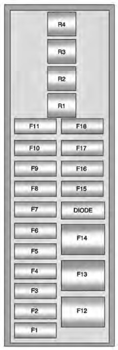 Chevrolet Volt  2013   U2013 Fuse Box Diagram