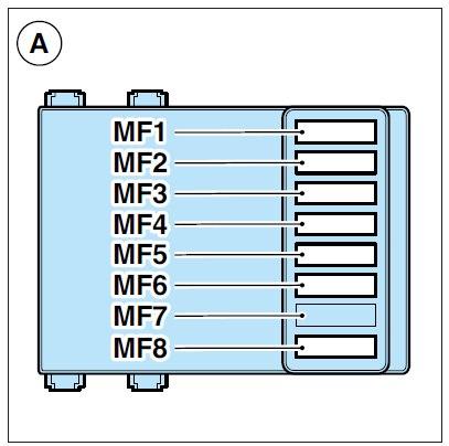 Ferrari Enzo (2002 – 2003) – fuse box diagram - CARKNOWLEDGE on ferrari 308 qv wiring, ferrari 308 gts,