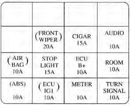 Kia Sephia 2000 2001 Fuse Box Diagram Carknowledge