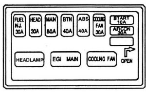 Kia Sephia (1994 – 1997) – fuse box diagram - Carknowledge.infoCarknowledge.info