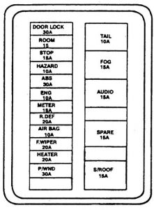 Kia Sephia (1994 – 1997) – fuse box diagram - Carknowledge.info