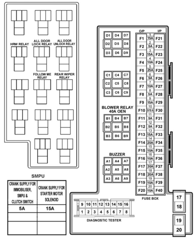 indica car wiring diagram tata indica vista & vista – fuse box diagram - carknowledge