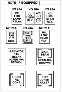TATA Indica - wiring diagram - fuse box - engine compartment (box A)