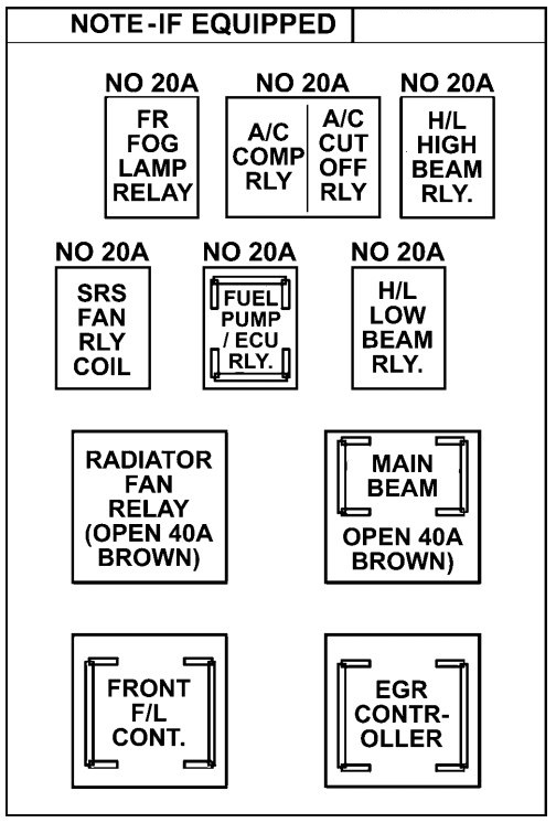 [SCHEMATICS_48ZD]  TATA Indica Vista & Vista – fuse box diagram - Carknowledge.info | Vista Wiring Diagrams |  | Carknowledge.info