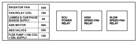 Tata indigo fuse box diagram carknowledge