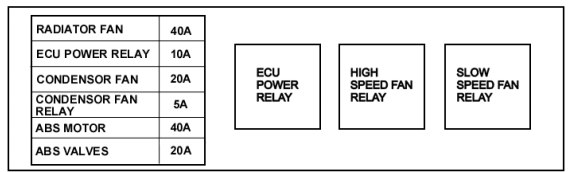Automotive Electric Fan Relay Wiring Diagram