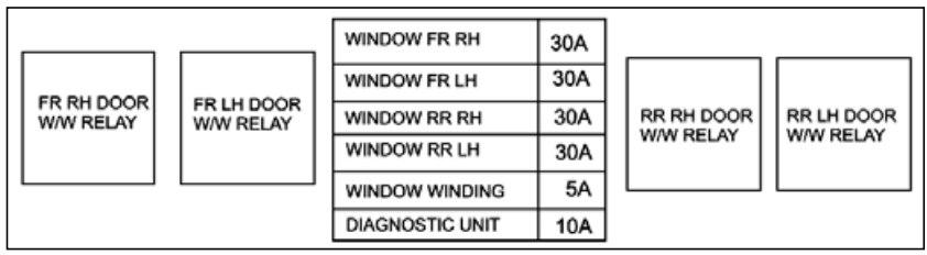 Tata Indigo  U2013 Fuse Box Diagram