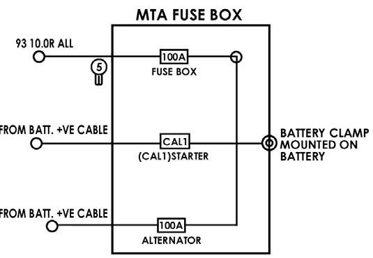 Tata Nano  U2013 Fuse Box Diagram