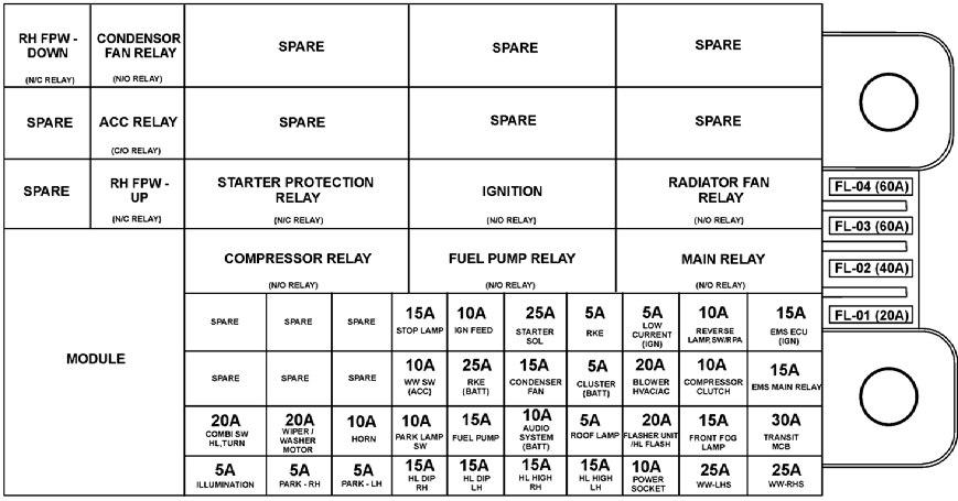 tata nano fuse box diagram carknowledge rh carknowledge info