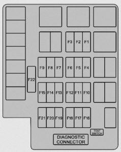 TATA Tigor - fuse box -  cabin compartment