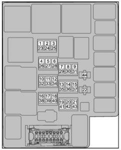 TATA Zest - fuse box -  cabin compartment