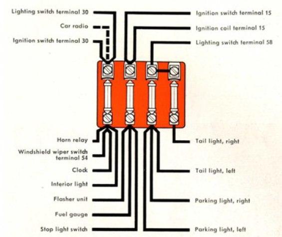 Volskwagen Karmann Ghia  1958   U2013 Fuse Box Diagram