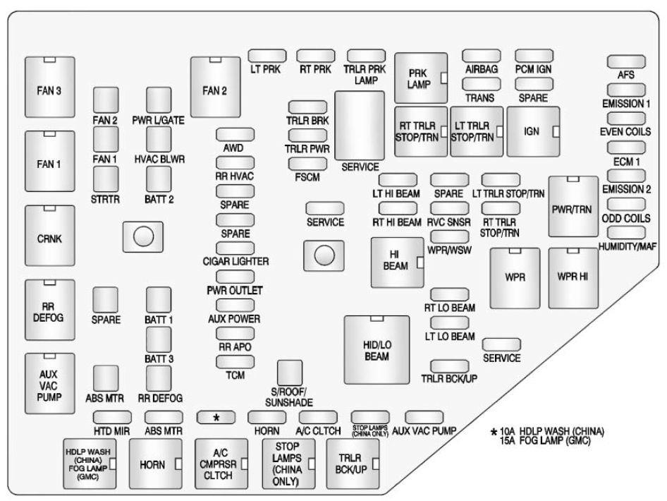 Buick Enclave (2014 – 2016) – fuse box diagram - CARKNOWLEDGE