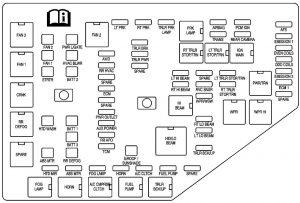 buick enclave  2008  u2013 2009   u2013 fuse box diagram