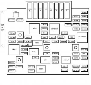 chevrolet avalanche (2001 2002) fuse box diagram 2007 chevy avalanche fuse box diagram 2002 chevy avalanche fuse box diagram #11