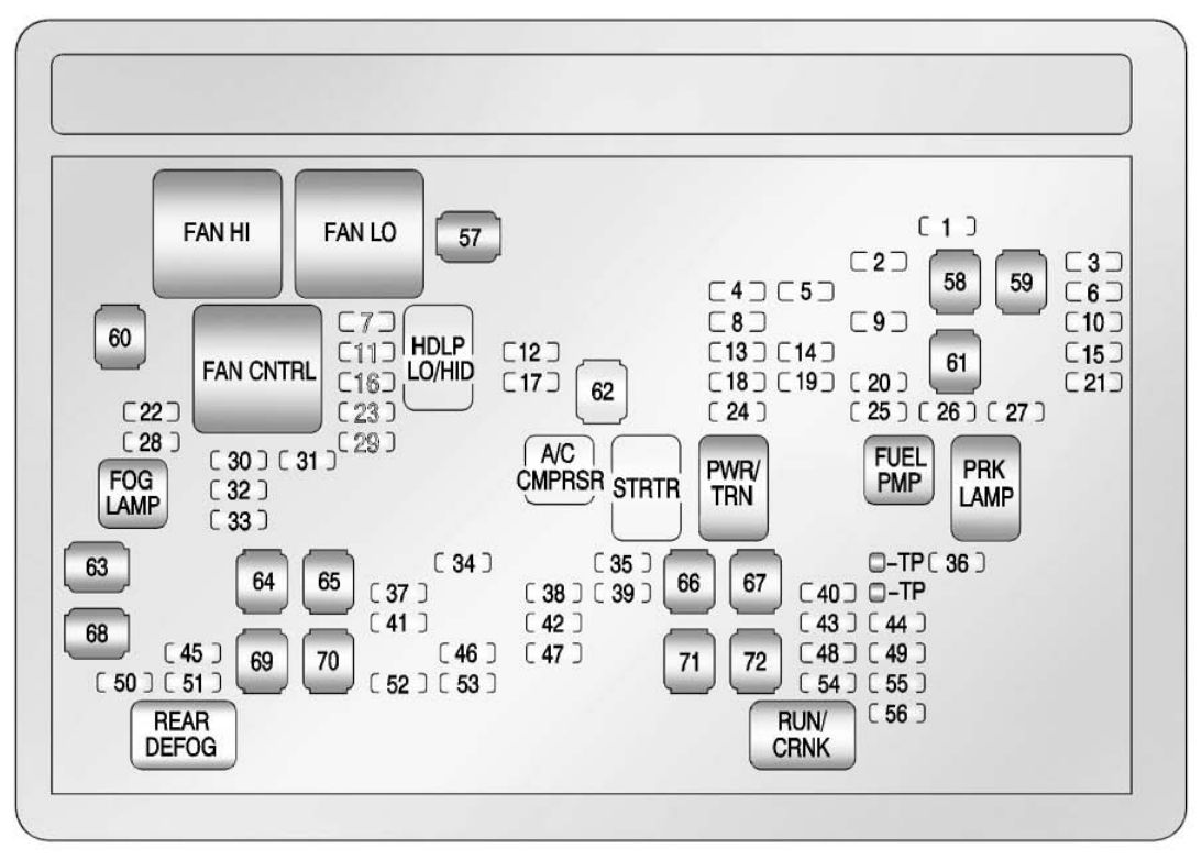 Chevrolet Avalanche  2012  U2013 2013   U2013 Fuse Box Diagram