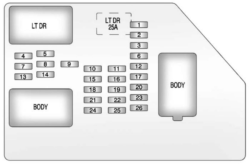 chevrolet avalanche - wiring diagram - fuse box diagram - instrument panel