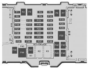 Chevrolet Colorado – fuse box diagram – instrument panel
