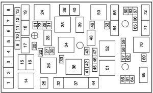 chevrolet hhr  2011   u2013 fuse box diagram