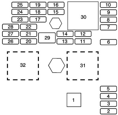 chevrolet hhr - wiring diagram - fuse box diagram - floor console