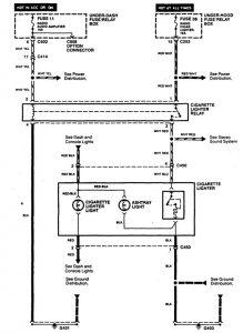 Acura CL - wiring diagram - cigar lighter