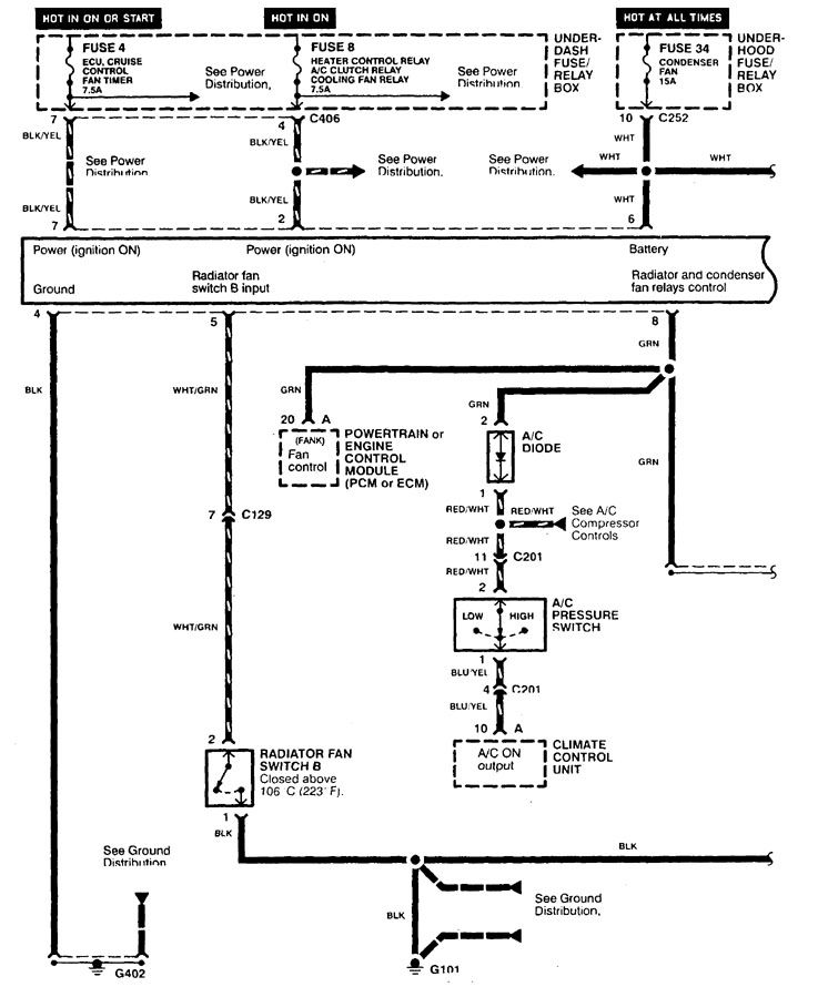 [DIAGRAM_4PO]  Acura CL (1998 - 1999) - wiring diagrams - cooling fans - Carknowledge.info | 1998 Acura Cl Wiring Diagram |  | Carknowledge.info