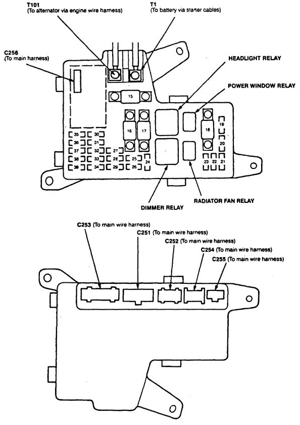 1997 honda acura rl engine partment fuse box diagram